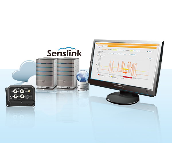 cloud monitor system